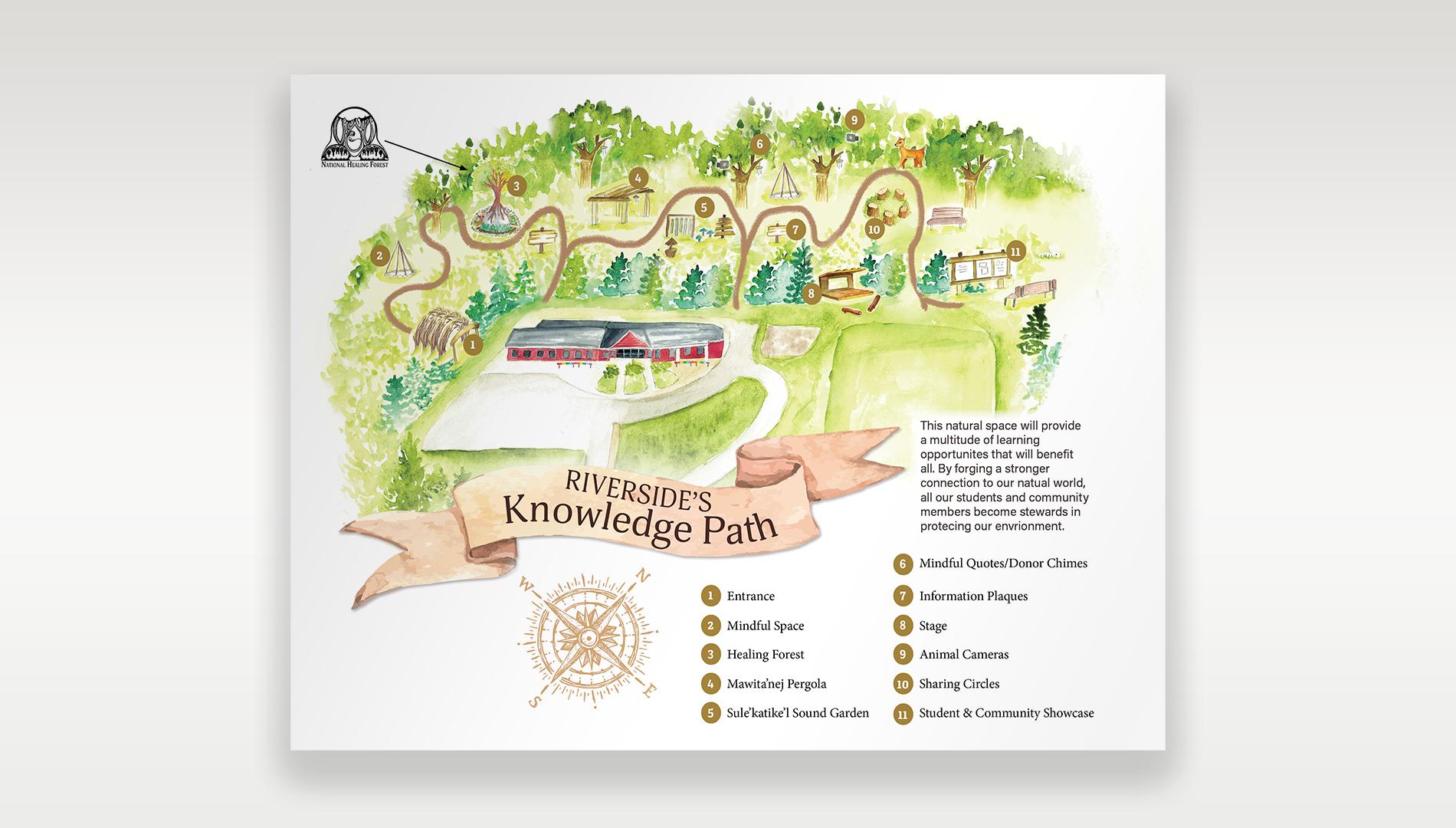 AnchoredIdeas-Portfolio-PrintBrochure-KnowledgeKeepersPath-2